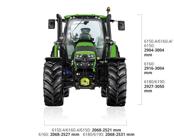 Specifications - 6 Series