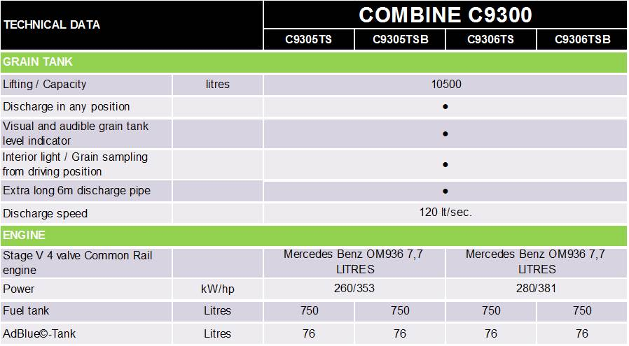 Technical sheet - C9300 Series